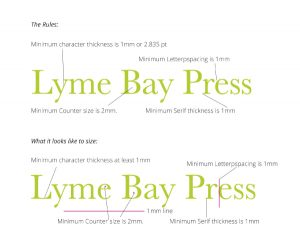 Artwork Diagram Lyme Bay Press